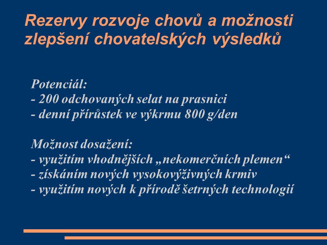 """Rezervy rozvoje chovů a možnosti zlepšení chovatelských výsledků Potenciál: - 200 odchovaných selat na prasnici - denní přírůstek ve výkrmu 800 g/den Možnost dosažení: - využitím vhodnějších """"nekomerčních plemen - získáním nových vysokovýživných krmiv - využitím nových k přírodě šetrných technologií"""