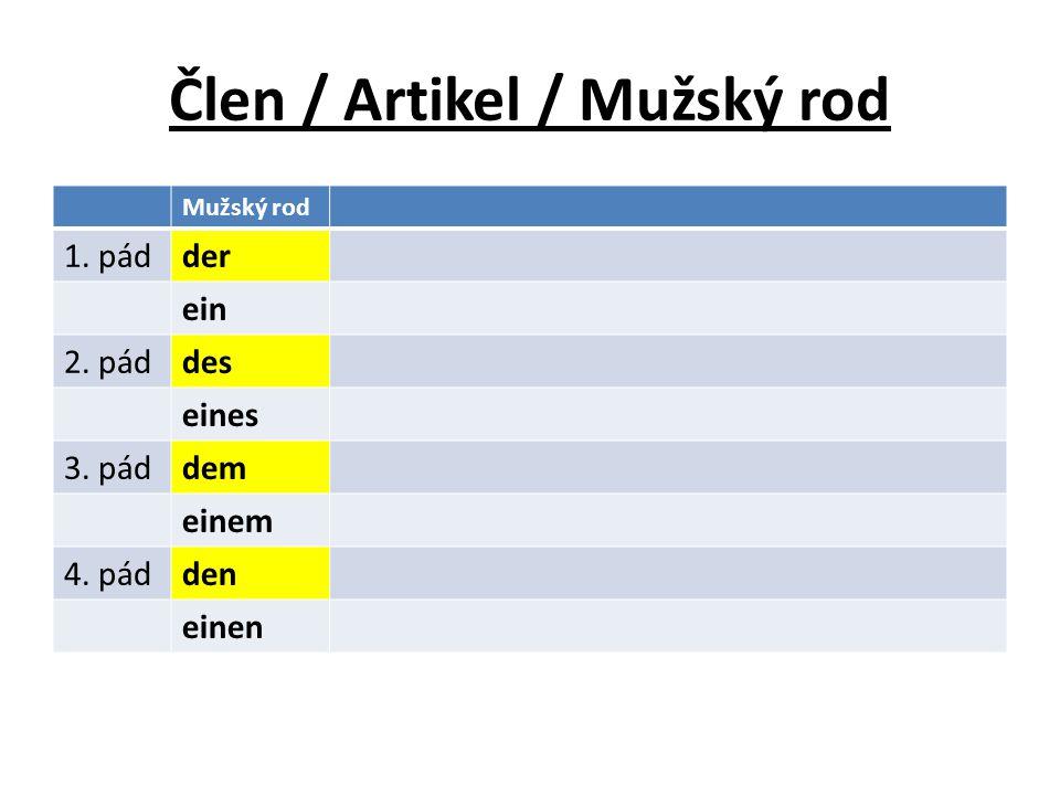 Adjektiv Mužský rod 1.pád dernett - e Mann einnett - er 2.