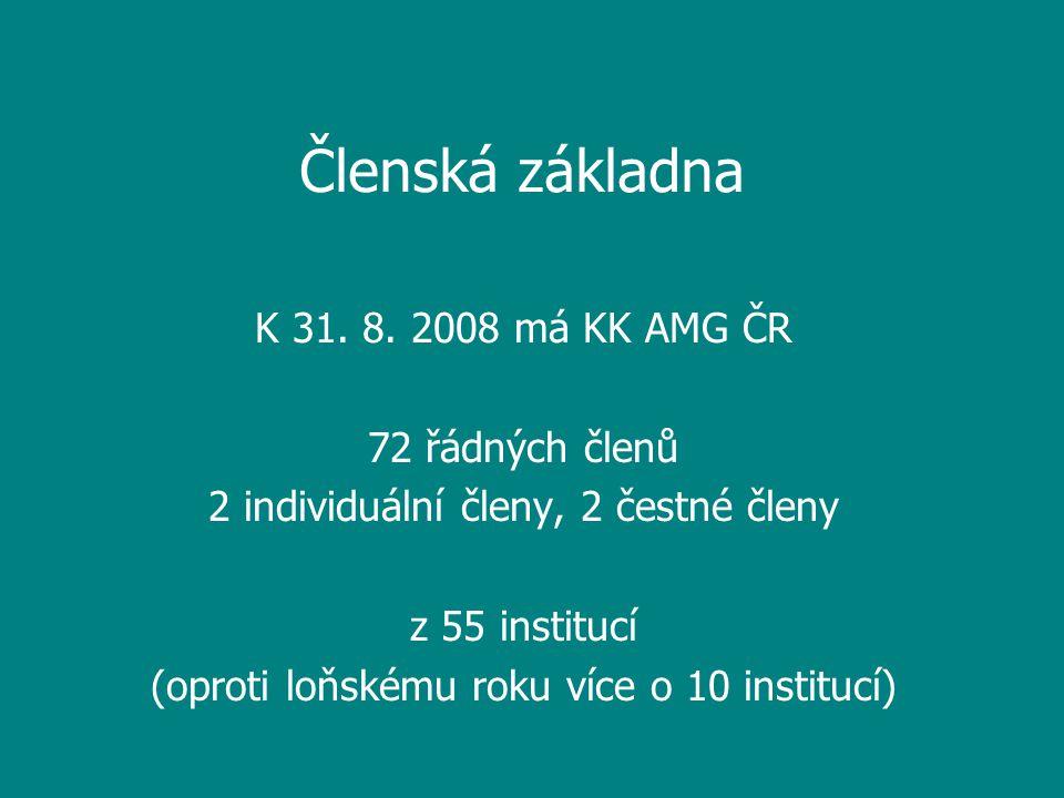 Členská základna K 31. 8. 2008 má KK AMG ČR 72 řádných členů 2 individuální členy, 2 čestné členy z 55 institucí (oproti loňskému roku více o 10 insti