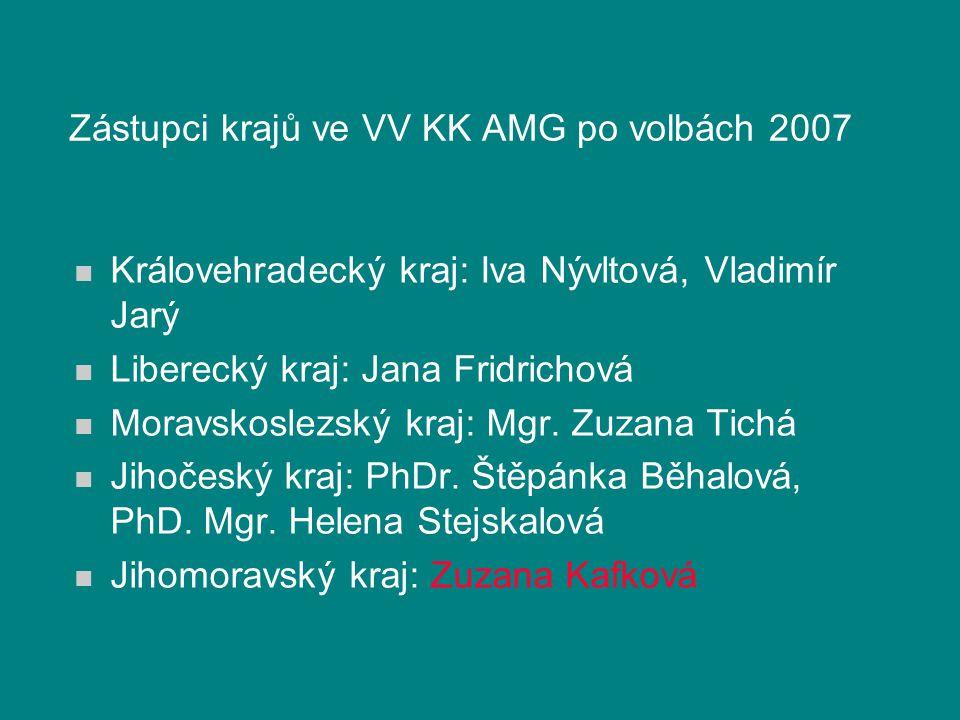 Zástupci krajů ve VV KK AMG po volbách 2007 n Královehradecký kraj: Iva Nývltová, Vladimír Jarý n Liberecký kraj: Jana Fridrichová n Moravskoslezský kraj: Mgr.