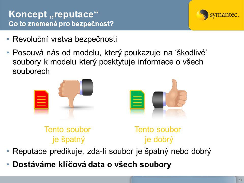 """Koncept """"reputace Co to znamená pro bezpečnost."""