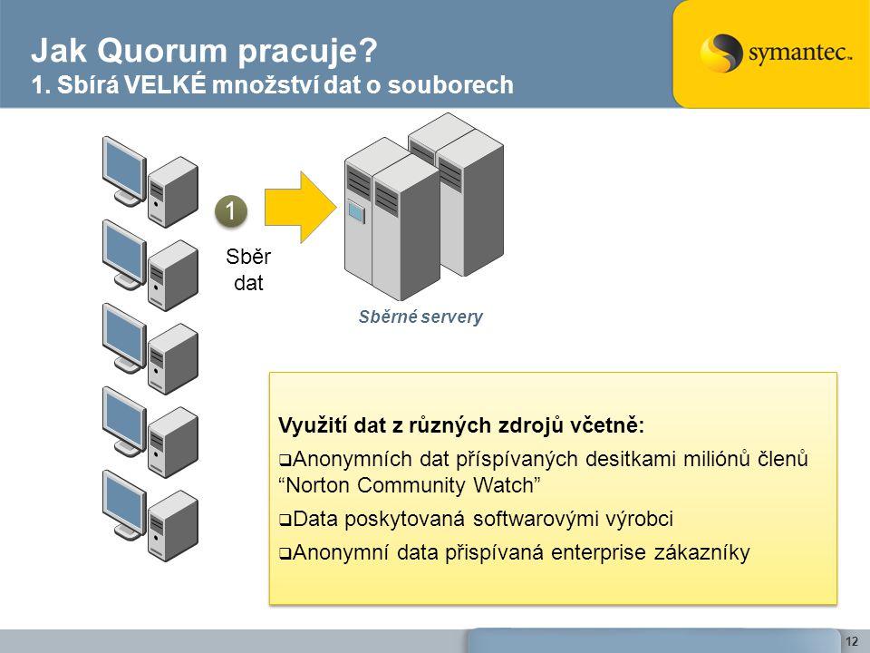 Jak Quorum pracuje? 1. Sbírá VELKÉ množství dat o souborech 12 Sběrné servery 1 1 Sběr dat Využití dat z různých zdrojů včetně:  Anonymních dat přísp