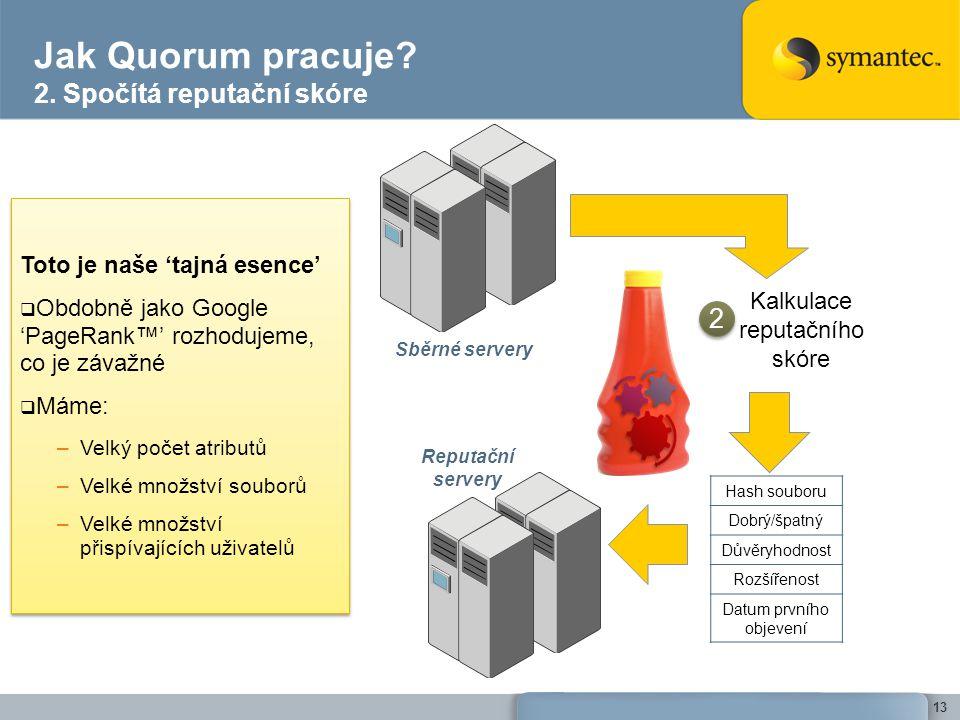 Jak Quorum pracuje. 2.