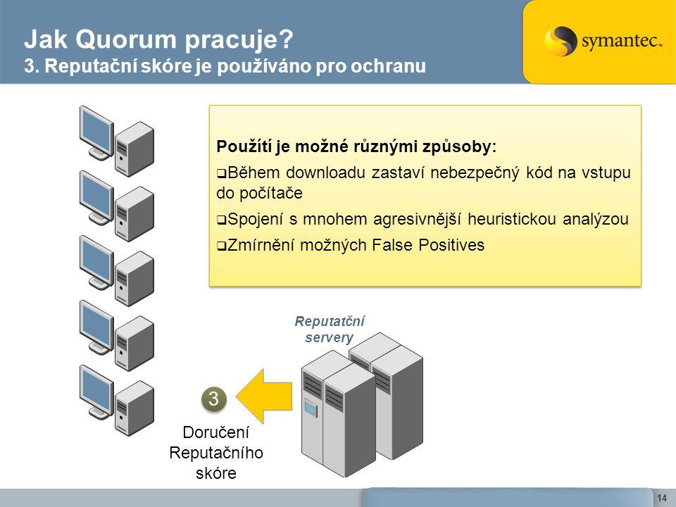 Jak Quorum pracuje? 3. Reputační skóre je používáno pro ochranu 14 Reputatční servery 3 3 Doručení Reputačního skóre Použítí je možné různými způsoby: