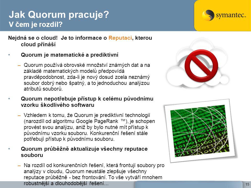 Jak Quorum pracuje? V čem je rozdíl? 15 Nejdná se o cloud! Je to informace o Reputaci, kterou cloud přínáší Quorum je matematické a prediktivní –Quoru