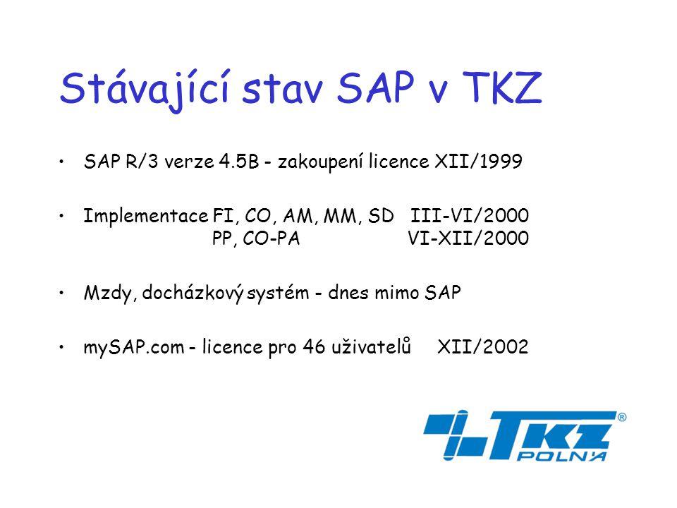 Stávající stav SAP v TKZ SAP R/3 verze 4.5B - zakoupení licence XII/1999 Implementace FI, CO, AM, MM, SD III-VI/2000..
