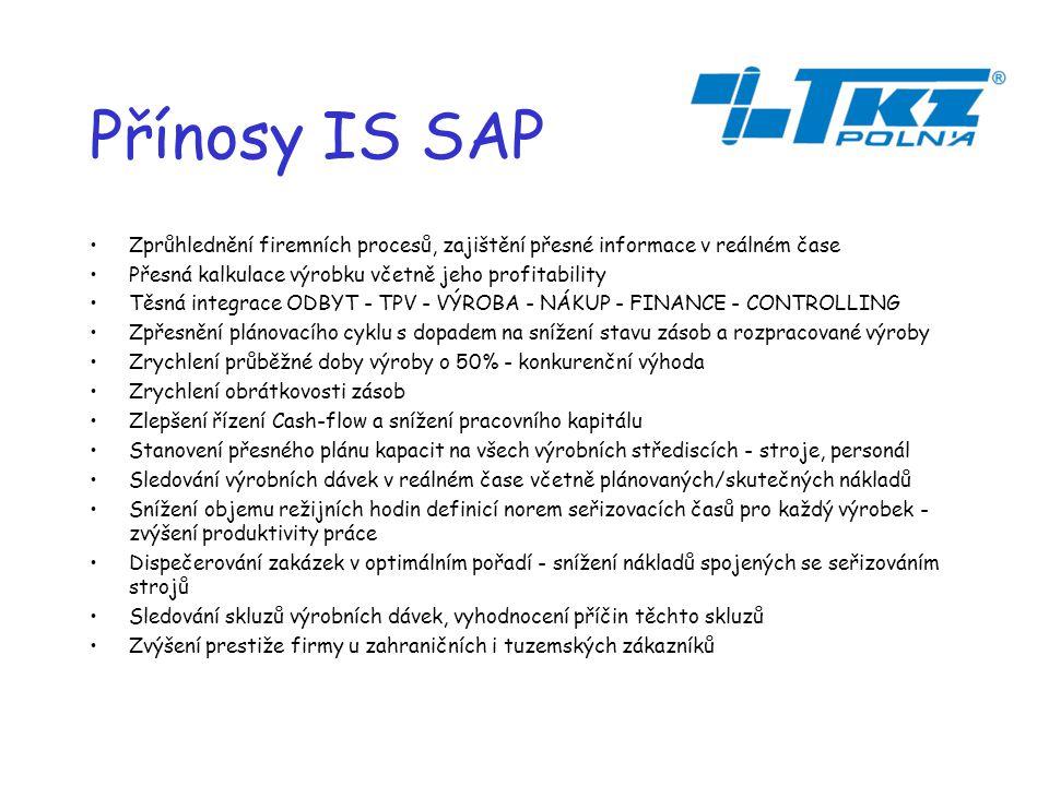 Přínosy IS SAP Zprůhlednění firemních procesů, zajištění přesné informace v reálném čase Přesná kalkulace výrobku včetně jeho profitability Těsná integrace ODBYT - TPV - VÝROBA - NÁKUP - FINANCE - CONTROLLING Zpřesnění plánovacího cyklu s dopadem na snížení stavu zásob a rozpracované výroby Zrychlení průběžné doby výroby o 50% - konkurenční výhoda Zrychlení obrátkovosti zásob Zlepšení řízení Cash-flow a snížení pracovního kapitálu Stanovení přesného plánu kapacit na všech výrobních střediscích - stroje, personál Sledování výrobních dávek v reálném čase včetně plánovaných/skutečných nákladů Snížení objemu režijních hodin definicí norem seřizovacích časů pro každý výrobek - zvýšení produktivity práce Dispečerování zakázek v optimálním pořadí - snížení nákladů spojených se seřizováním strojů Sledování skluzů výrobních dávek, vyhodnocení příčin těchto skluzů Zvýšení prestiže firmy u zahraničních i tuzemských zákazníků