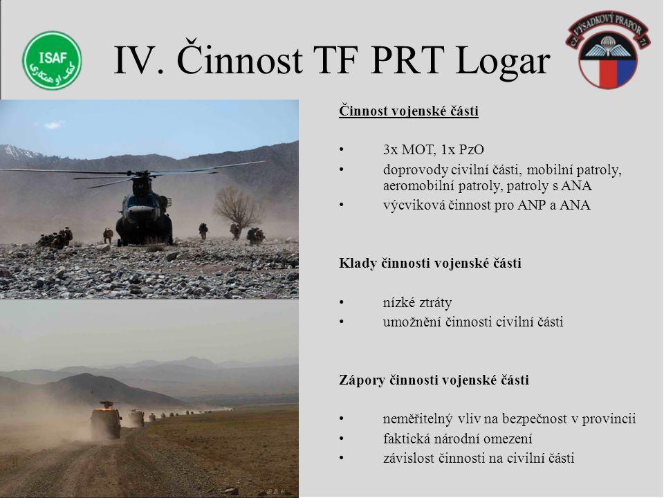 IV. Činnost TF PRT Logar Činnost vojenské části 3x MOT, 1x PzO doprovody civilní části, mobilní patroly, aeromobilní patroly, patroly s ANA výcviková