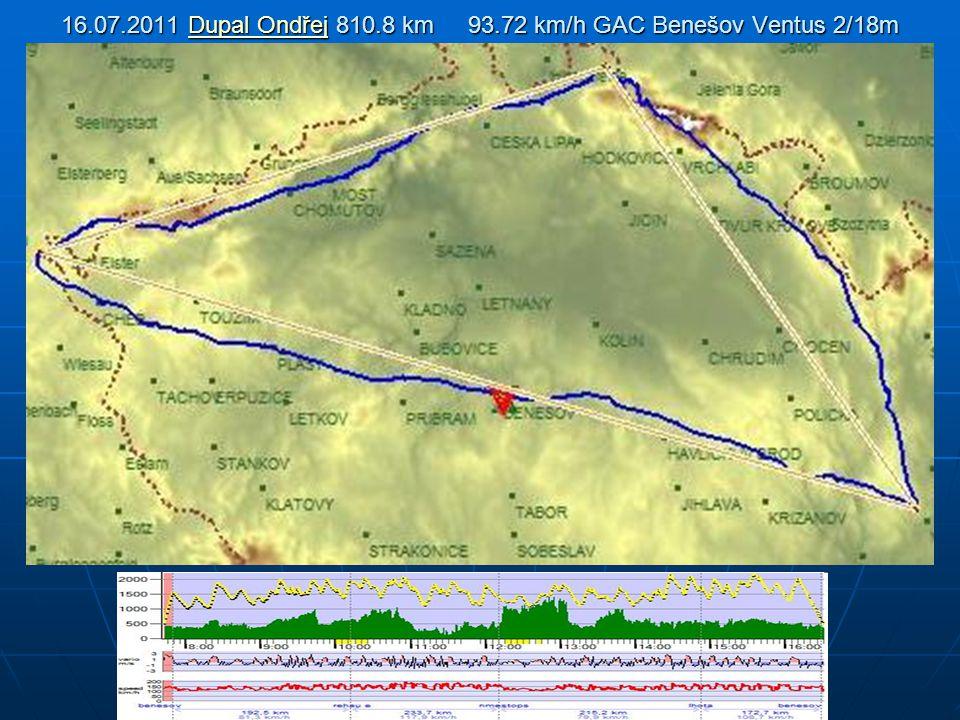 16.07.2011 Dupal Ondřej 810.8 km 93.72 km/h GAC Benešov Ventus 2/18m Dupal OndřejDupal Ondřej