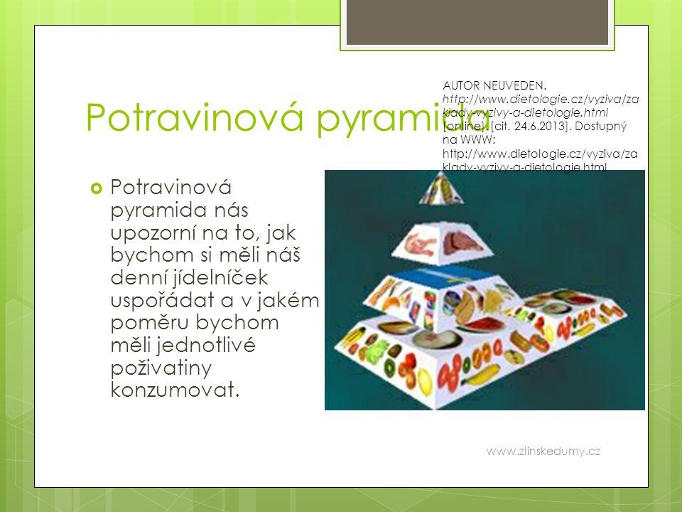 Jinak řečeno, pyramida ukazuje, co by mělo tvořit základ jídelníčku a naopak čeho bychom se měli vyvarovat nebo jíst jen v malých dávkách.
