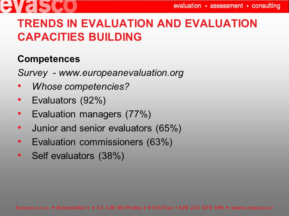 TRENDS IN EVALUATION AND EVALUATION CAPACITIES BUILDING Competences Survey - www.europeanevaluation.org Whose competencies.