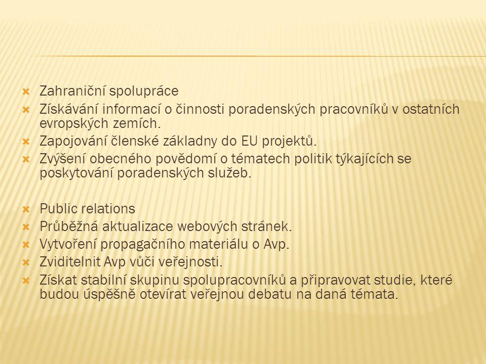  Zahraniční spolupráce  Získávání informací o činnosti poradenských pracovníků v ostatních evropských zemích.  Zapojování členské základny do EU pr