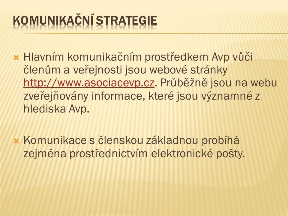  Hlavním komunikačním prostředkem Avp vůči členům a veřejnosti jsou webové stránky http://www.asociacevp.cz. Průběžně jsou na webu zveřejňovány infor