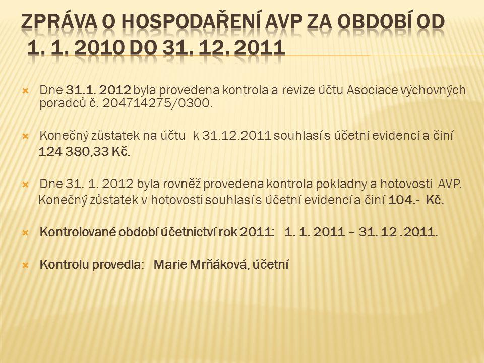  Dne 31.1. 2012 byla provedena kontrola a revize účtu Asociace výchovných poradců č. 204714275/0300.  Konečný zůstatek na účtu k 31.12.2011 souhlasí