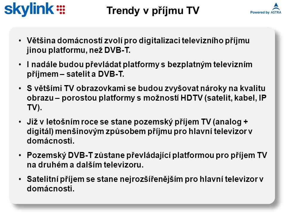 Trendy v příjmu TV Většina domácností zvolí pro digitalizaci televizního příjmu jinou platformu, než DVB-T. I nadále budou převládat platformy s bezpl