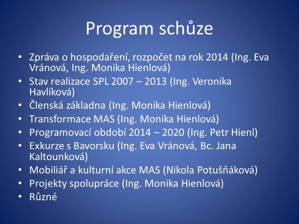 Program schůze Zpráva o hospodaření, rozpočet na rok 2014 (Ing.