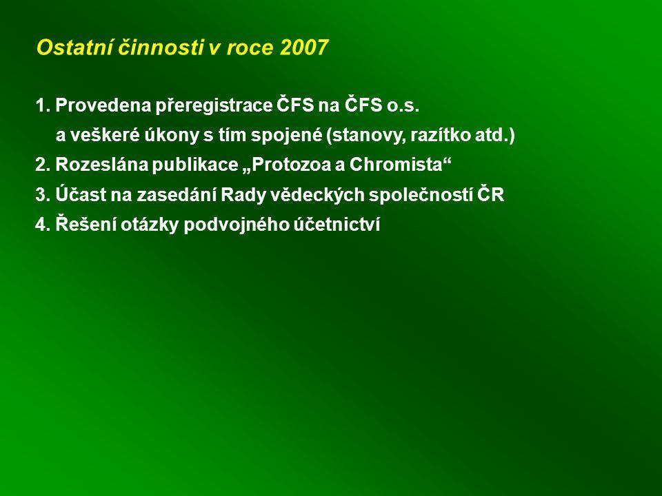 Ostatní činnosti v roce 2007 1. Provedena přeregistrace ČFS na ČFS o.s.