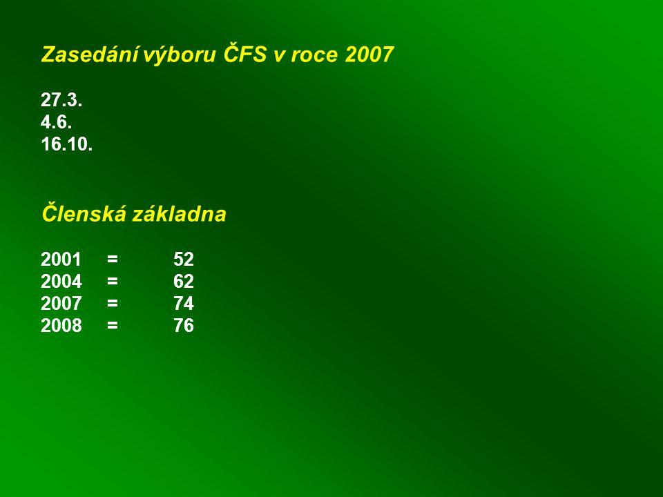 Zasedání výboru ČFS v roce 2007 27.3. 4.6. 16.10. Členská základna 2001=52 2004=62 2007=74 2008=76