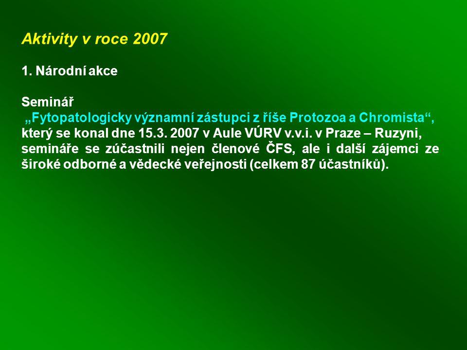 Aktivity v roce 2007 1.