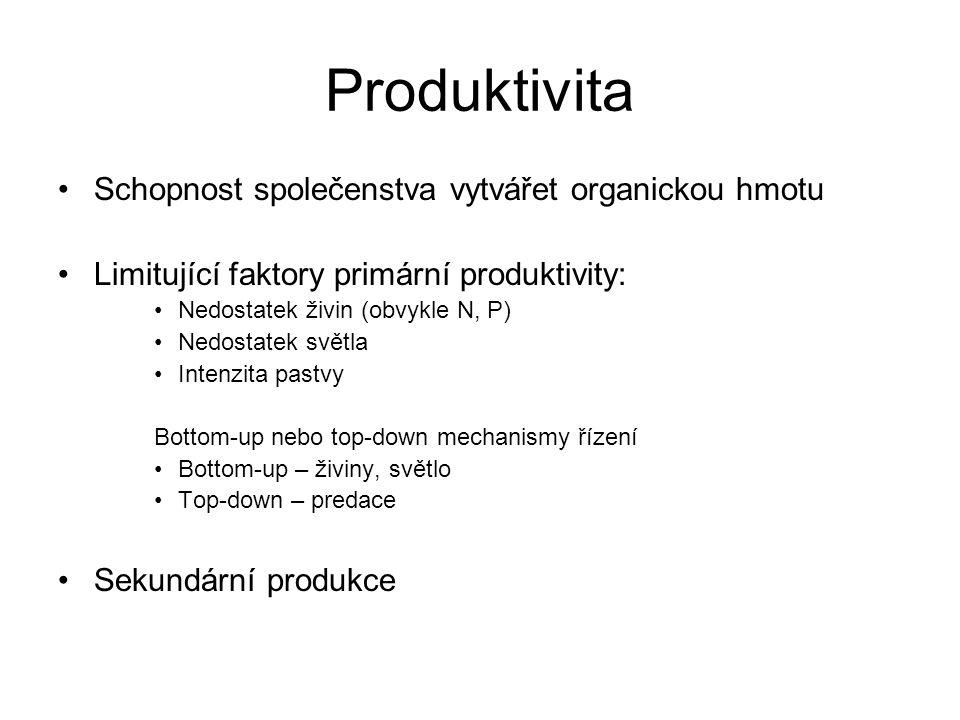 Produktivita Schopnost společenstva vytvářet organickou hmotu Limitující faktory primární produktivity: Nedostatek živin (obvykle N, P) Nedostatek svě