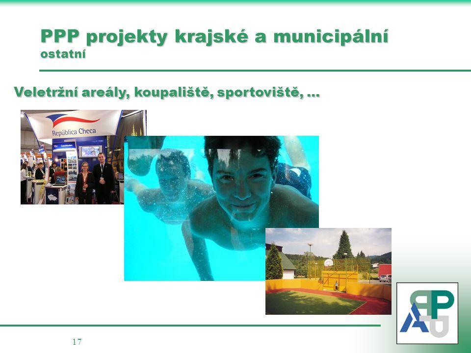 17 PPP projekty krajské a municipální ostatní Veletržní areály, koupaliště, sportoviště, …