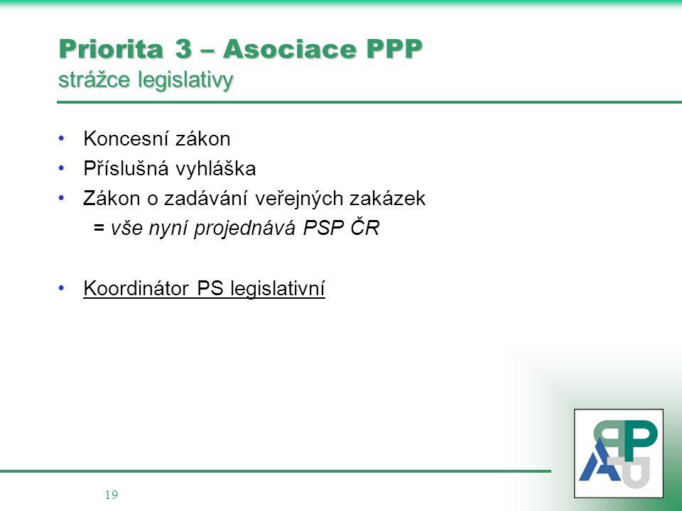 19 Priorita 3 – Asociace PPP strážce legislativy Koncesní zákon Příslušná vyhláška Zákon o zadávání veřejných zakázek = vše nyní projednává PSP ČR Koordinátor PS legislativní