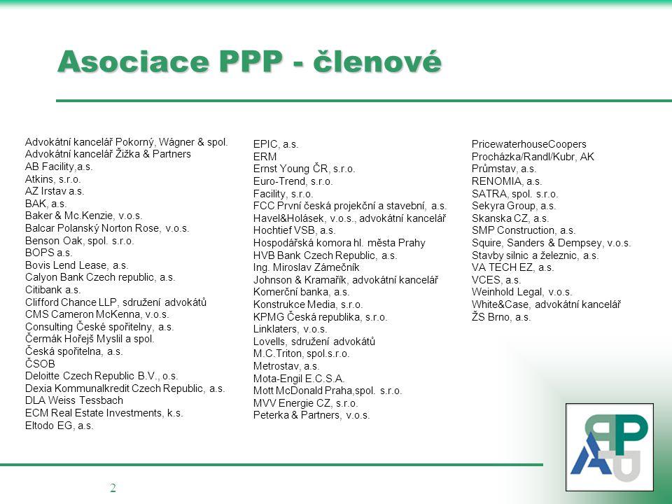 3 Cíle Asociace PPP popularizace PPP ve společnosti reprezentace soukromého sektoru organizace vzdělávání shromažďování zkušeností s PPP strážce legislativy podpora využívání PPP veřejným sektorem kultivace právního a organizačního prostředí Výhody partnerství: Potřeba předávání informací / zkušeností Protipól veřejnému sektoru