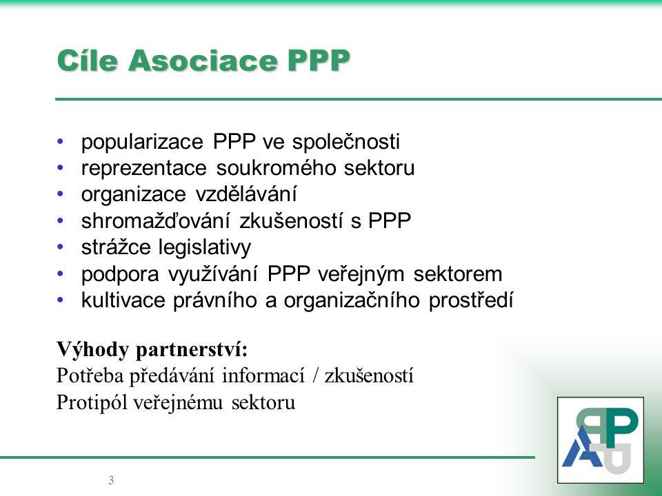 4 Aktuální témata Řídící výbor Předseda asociace Výkonný ředitel PS legislativní PS pro řízení rizik PS pro dopravu a TI PS pro zdrav.