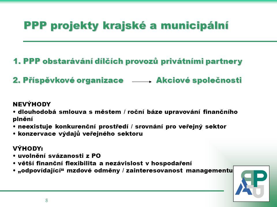 8 PPP projekty krajské a municipální 2.