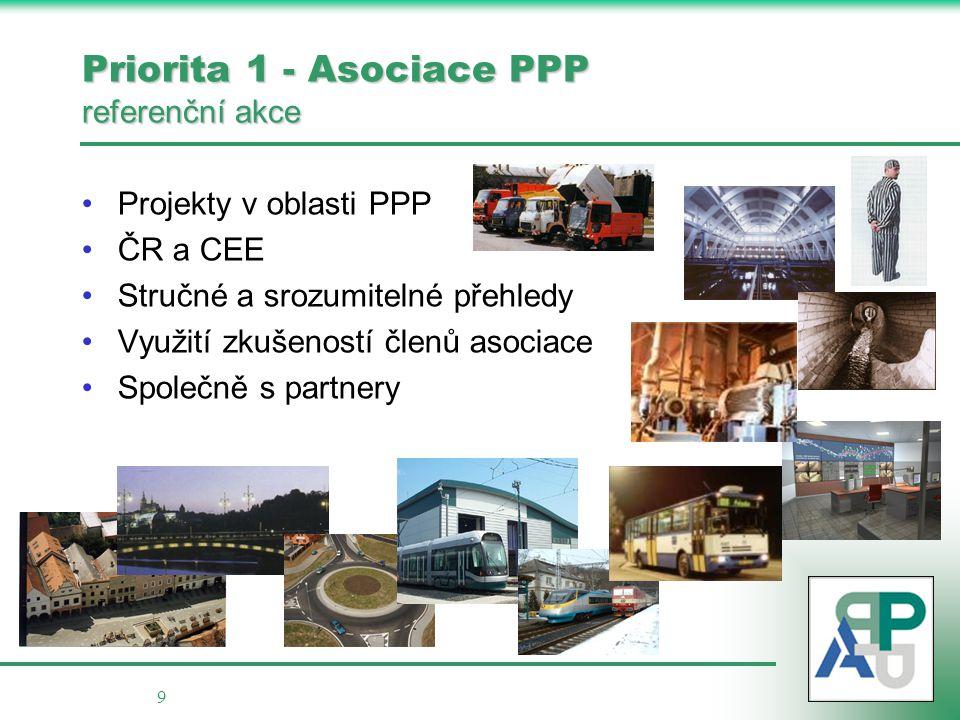 9 Priorita 1 - Asociace PPP referenční akce Projekty v oblasti PPP ČR a CEE Stručné a srozumitelné přehledy Využití zkušeností členů asociace Společně s partnery