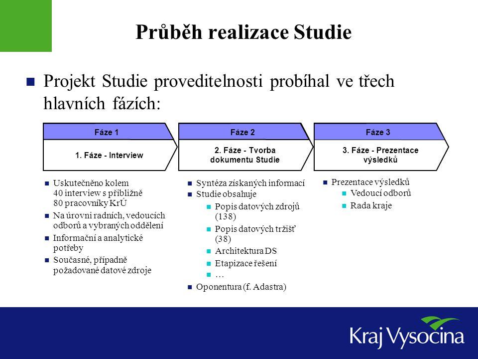 Průběh realizace Studie Projekt Studie proveditelnosti probíhal ve třech hlavních fázích: 1. Fáze - Interview Fáze 1 2. Fáze - Tvorba dokumentu Studie
