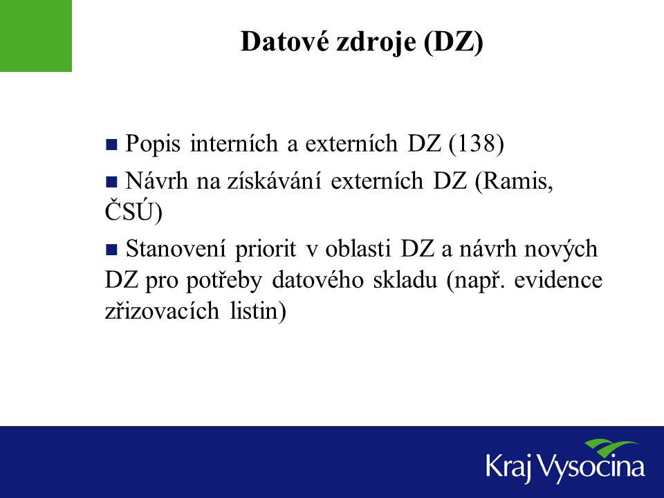 Datové zdroje (DZ) Popis interních a externích DZ (138) Návrh na získávání externích DZ (Ramis, ČSÚ) Stanovení priorit v oblasti DZ a návrh nových DZ