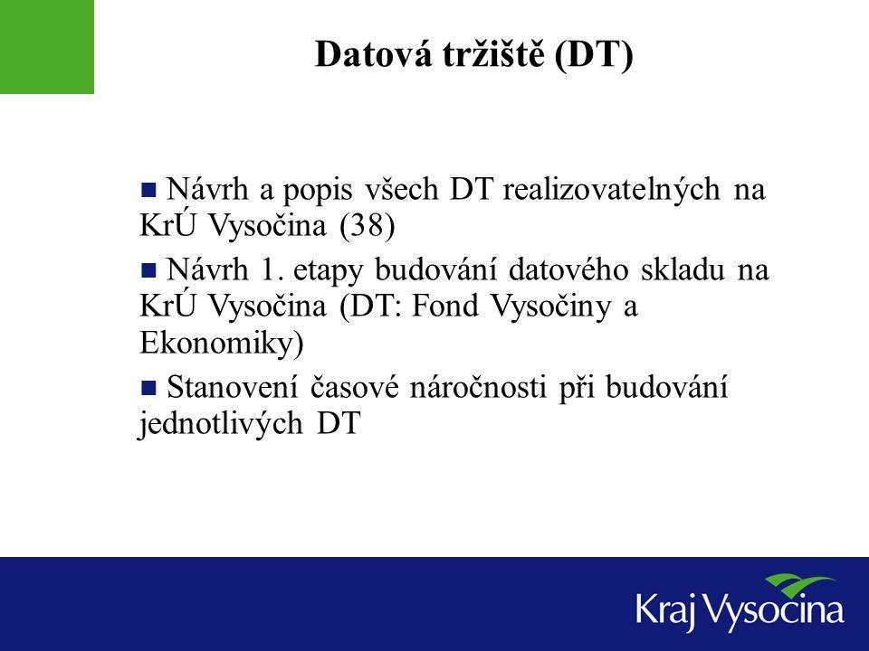 Datová tržiště (DT) Návrh a popis všech DT realizovatelných na KrÚ Vysočina (38) Návrh 1. etapy budování datového skladu na KrÚ Vysočina (DT: Fond Vys