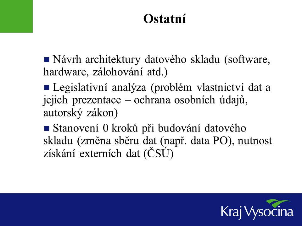 Ostatní Návrh architektury datového skladu (software, hardware, zálohování atd.) Legislativní analýza (problém vlastnictví dat a jejich prezentace – o