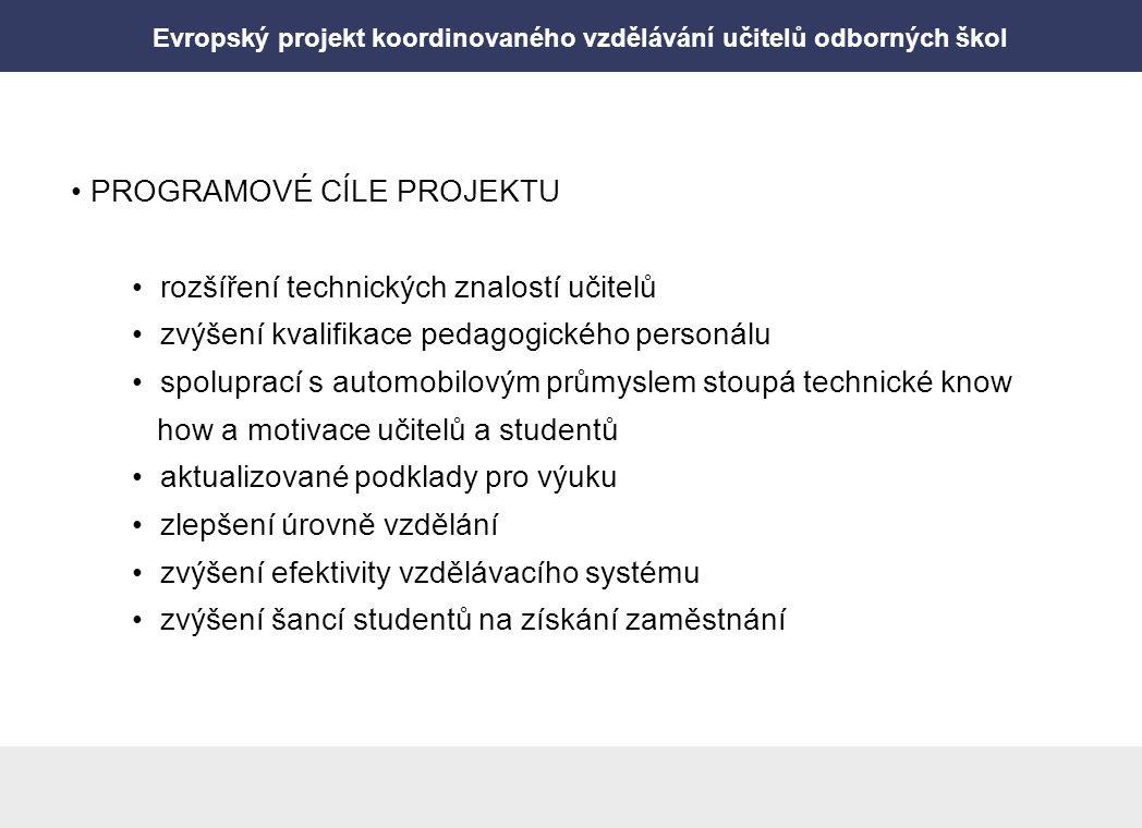 Evropský projekt koordinovaného vzdělávání učitelů odborných škol PŘEHLED TÉMATICKÝCH BLOKŮ ŠKOLENÝCH NA NAŠÍ ŠKOLE Evropský projekt koordinovaného vzdělávání učitelů odborných škol ELEKTRIKA - proběhloZÁŽEHOVÉ MOTORY PODVOZEK - proběhloVZNĚTOVÉ MOTORY KAROSERIE - proběhloKOMFORT ŠKOLITELÉ PROVÁDĚJÍCÍ ŠKOLENÍ NA SOŠD JSOU: Ing.Miroslav TUREK František SEKANINA