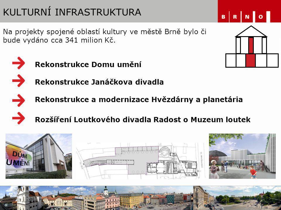 SOCIÁLNÍ OBLAST Domov pro seniory v Brně-Tuřanech 2.
