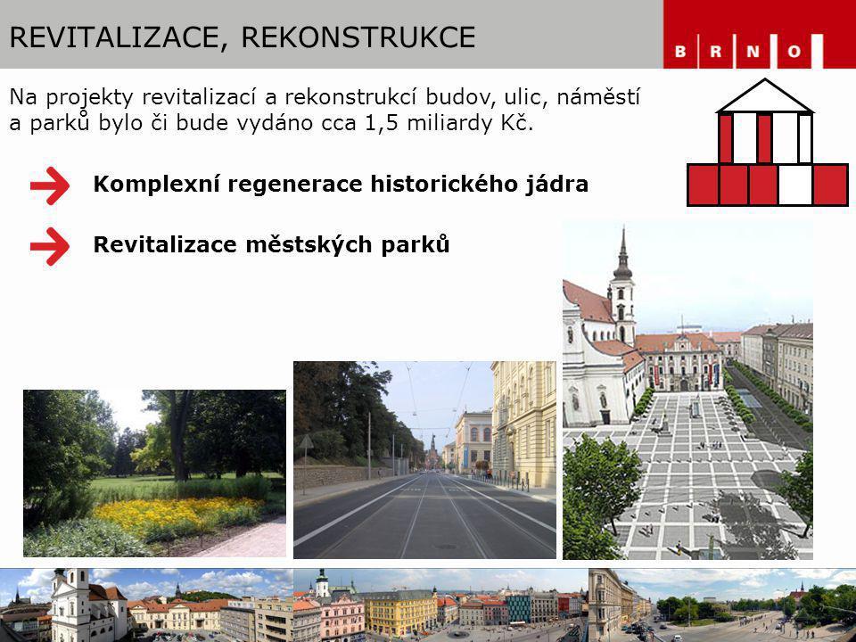 REVITALIZACE, REKONSTRUKCE Komplexní regenerace historického jádra Na projekty revitalizací a rekonstrukcí budov, ulic, náměstí a parků bylo či bude v
