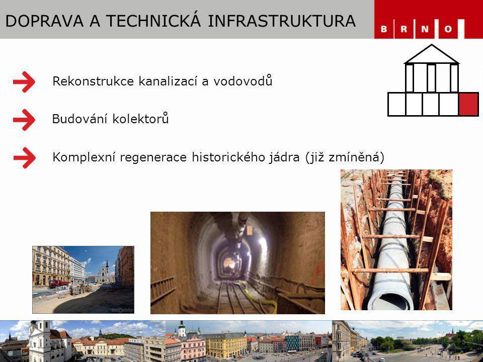 DOPRAVA A TECHNICKÁ INFRASTRUKTURA Rekonstrukce kanalizací a vodovodů Budování kolektorů Komplexní regenerace historického jádra (již zmíněná)