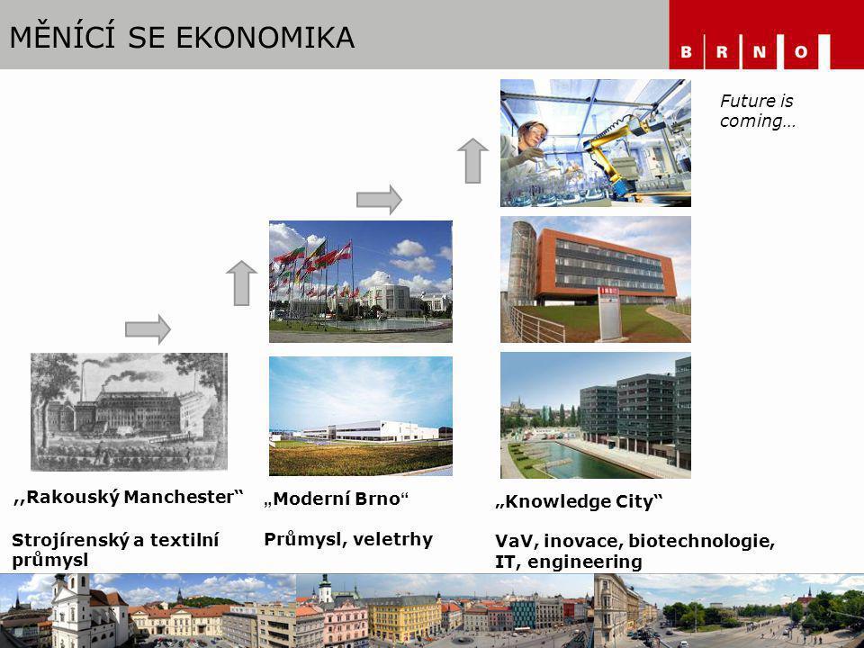 """MĚNÍCÍ SE EKONOMIKA,,Rakouský Manchester"""" """"Knowledge City"""" VaV, inovace, biotechnologie, IT, engineering Strojírenský a textilní průmysl """" Moderní Brn"""