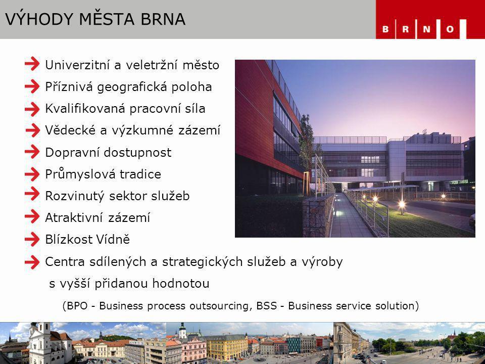 VÝHODY MĚSTA BRNA Univerzitní a veletržní město Příznivá geografická poloha Kvalifikovaná pracovní síla Vědecké a výzkumné zázemí Dopravní dostupnost