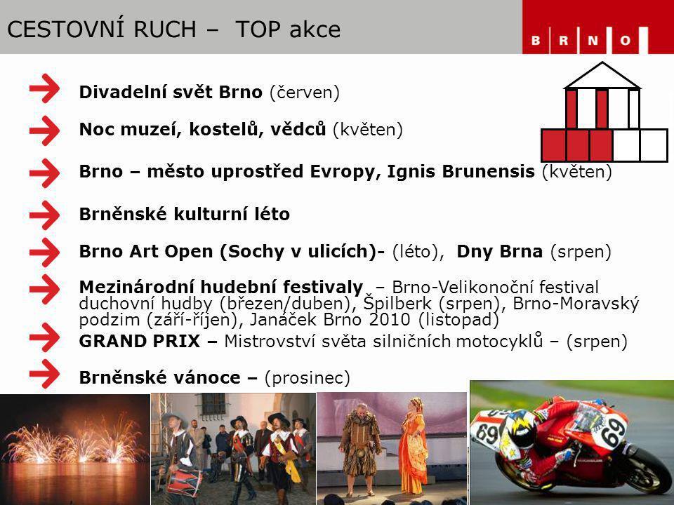 CESTOVNÍ RUCH – TOP akce Divadelní svět Brno (červen) Noc muzeí, kostelů, vědců (květen) Brno – město uprostřed Evropy, Ignis Brunensis (květen) Brněn