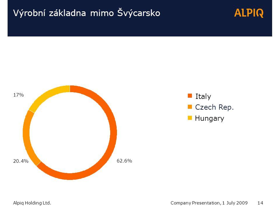 Alpiq Holding Ltd.Company Presentation, 1 July 200914 Výrobní základna mimo Švýcarsko Italy Czech Rep.
