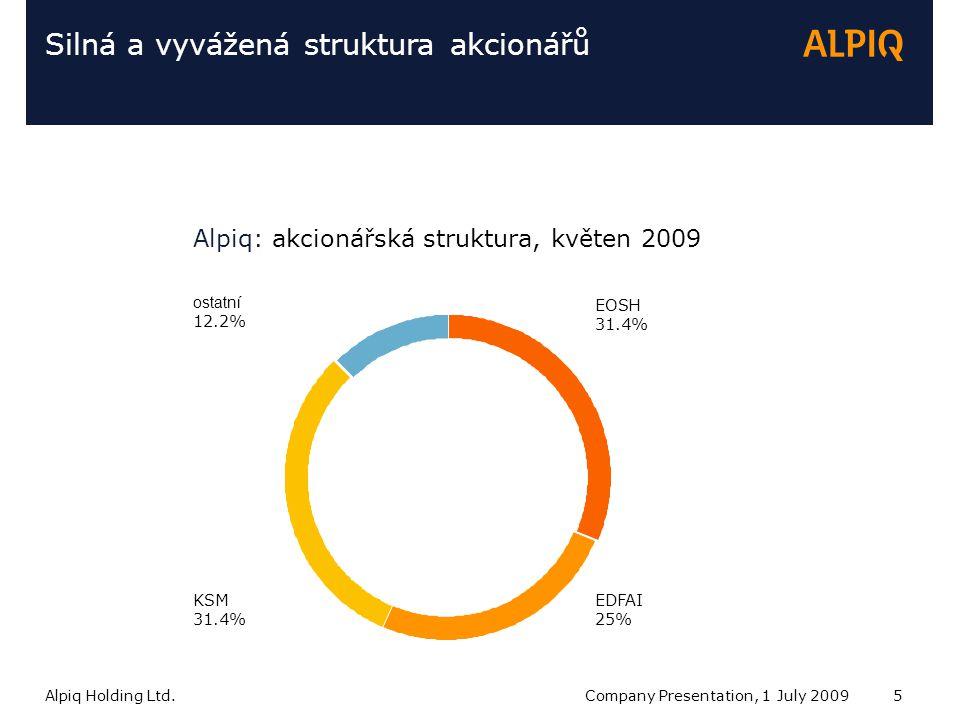 Alpiq Holding Ltd.Company Presentation, 1 July 20095 Silná a vyvážená struktura akcionářů Alpiq: akcionářská struktura, květen 2009 ostatní 12.2% KSM 31.4% EDFAI 25% EOSH 31.4%