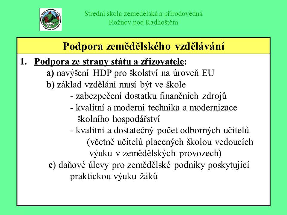Střední škola zemědělská a přírodovědná Rožnov pod Radhoštěm Podpora zemědělského vzdělávání 1.Podpora ze strany státu a zřizovatele: a) navýšení HDP