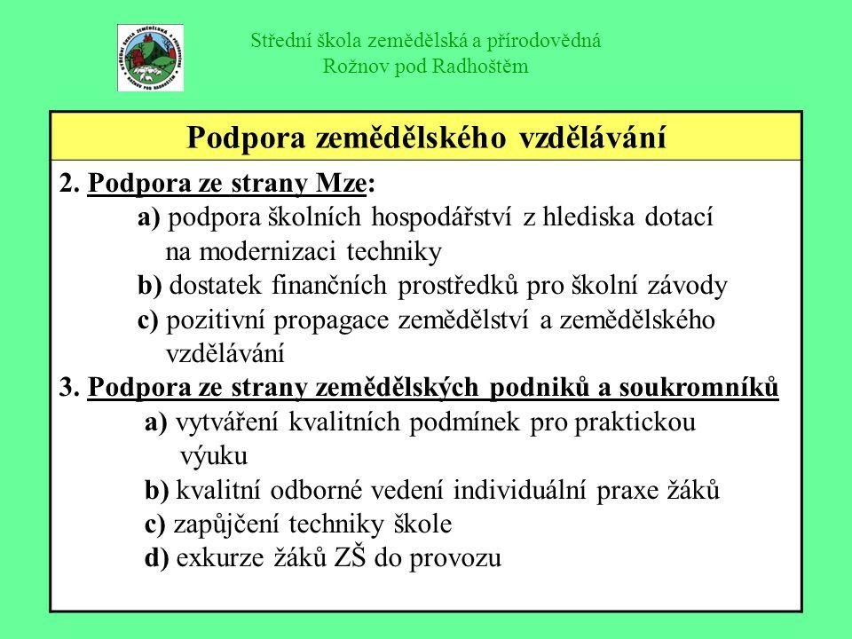 Střední škola zemědělská a přírodovědná Rožnov pod Radhoštěm Podpora zemědělského vzdělávání 2. Podpora ze strany Mze: a) podpora školních hospodářstv