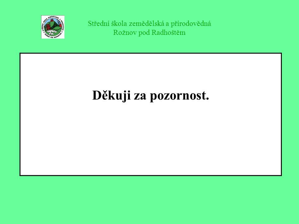 Střední škola zemědělská a přírodovědná Rožnov pod Radhoštěm Děkuji za pozornost.
