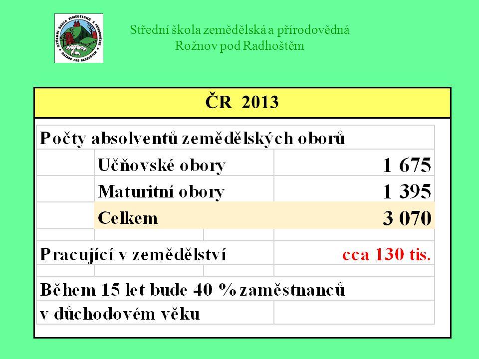 Střední škola zemědělská a přírodovědná Rožnov pod Radhoštěm Zlínský kraj 2013