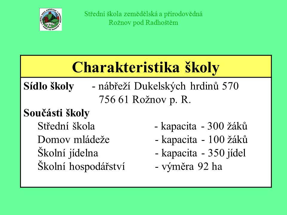 Střední škola zemědělská a přírodovědná Rožnov pod Radhoštěm Charakteristika školy Sídlo školy - nábřeží Dukelských hrdinů 570 756 61 Rožnov p. R. Sou