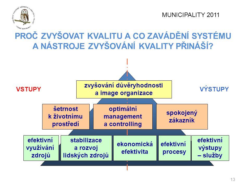 13 MUNICIPALITY 2011 PROČ ZVYŠOVAT KVALITU A CO ZAVÁDĚNÍ SYSTÉMU A NÁSTROJE ZVYŠOVÁNÍ KVALITY PŘINÁŠÍ? ekonomická efektivita optimální management a co