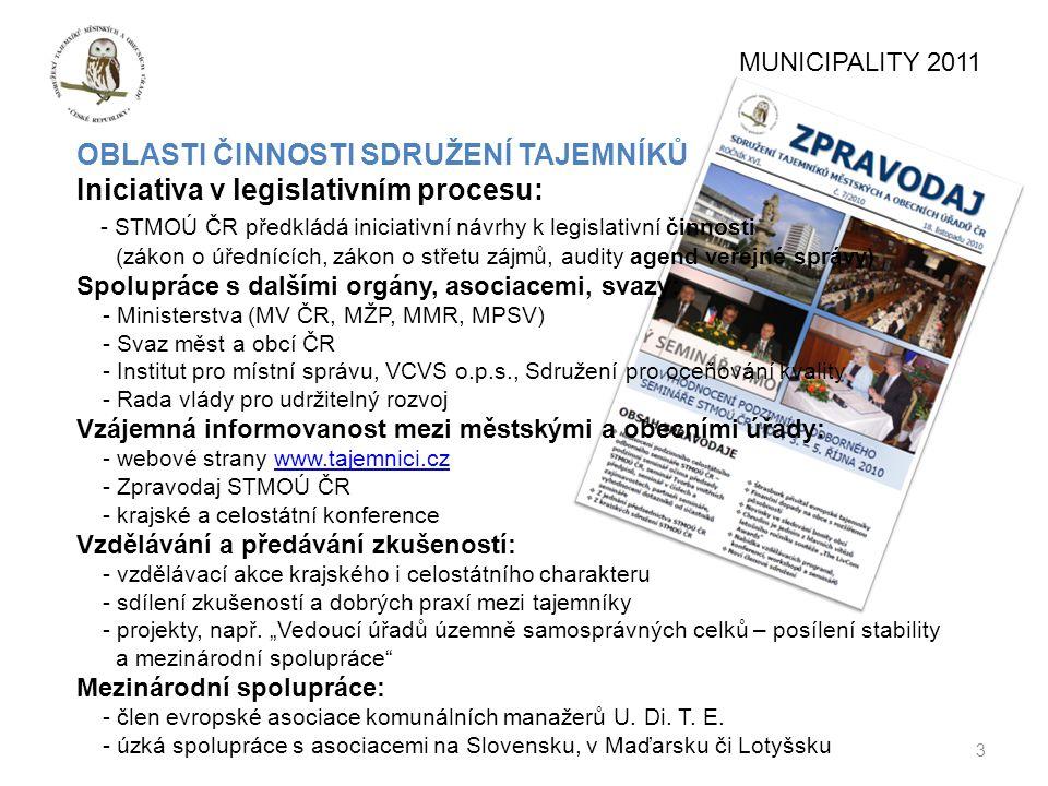 3 MUNICIPALITY 2011 OBLASTI ČINNOSTI SDRUŽENÍ TAJEMNÍKŮ Iniciativa v legislativním procesu: - STMOÚ ČR předkládá iniciativní návrhy k legislativní čin
